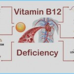 Vitamin B12 for Insomnia_19.jpg