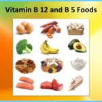 Vitamin B12 for Insomnia_9.jpg