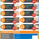 Vitamin B6 for Premenstrual Syndrome_1.jpg