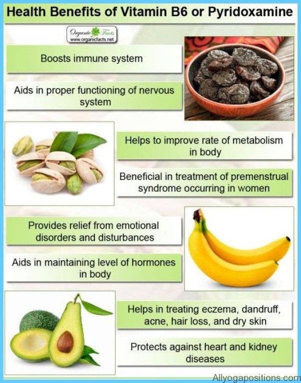 Vitamin B6 for Premenstrual Syndrome_16.jpg