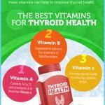 Vitamin E Graves Hyperthyroidism_5.jpg