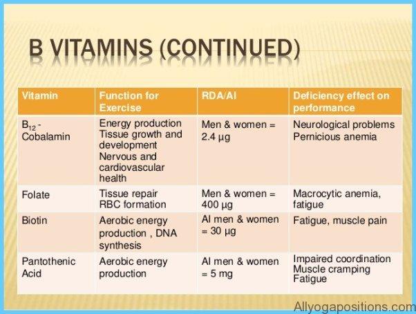 VITAMINS AND MINERALS B Vitamins FOR WOMEN_14.jpg