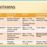 VITAMINS AND MINERALS B Vitamins FOR WOMEN_9.jpg