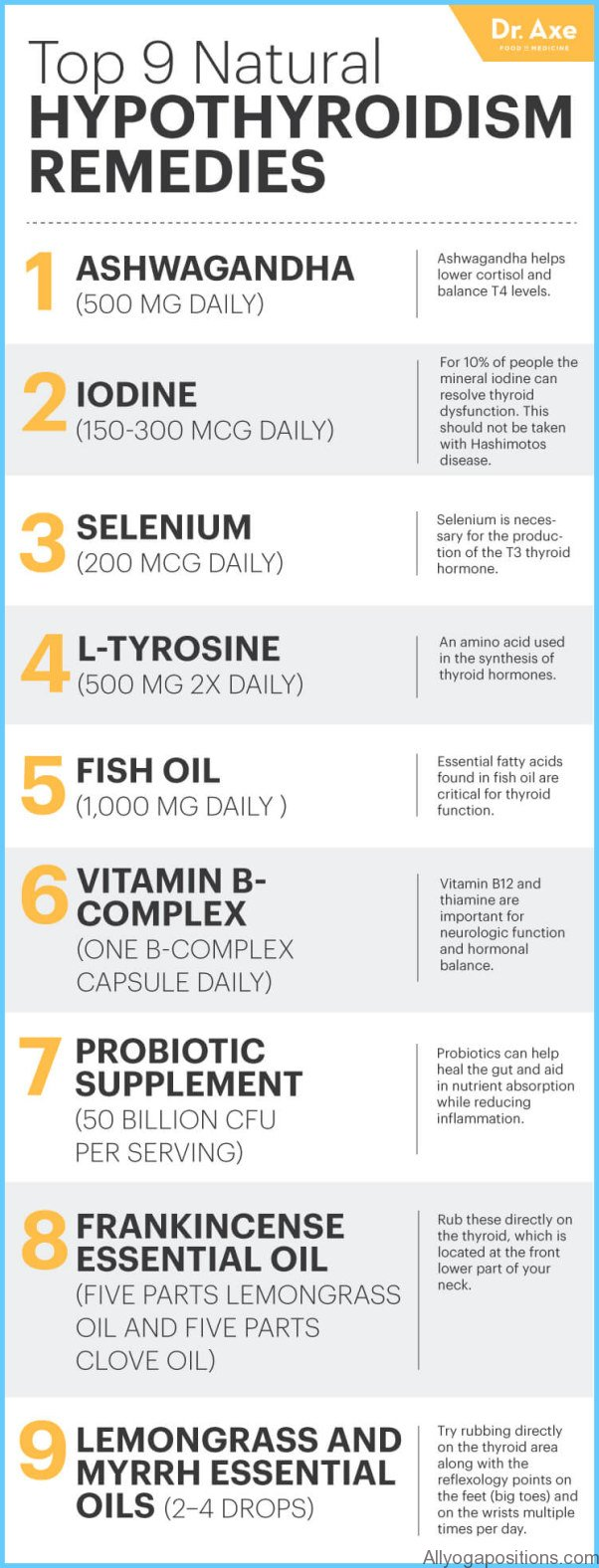 VITAMINS AND MINERALS Iodine for Thyroid Disease_0.jpg