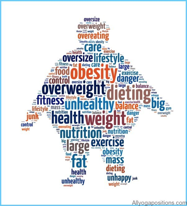 Weight Management For Chronic Pain_1.jpg