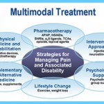 Weight Management For Chronic Pain_6.jpg