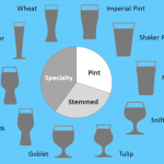 What is Beer? How to Use Beer_10.jpg