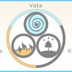 What is Dosha? How to Use Dosha_16.jpg