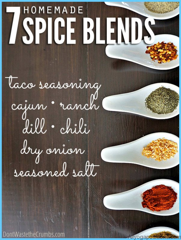 What is Spice and How Do You Use It?_3.jpg