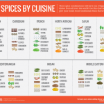 What is Spice and How Do You Use It?_6.jpg
