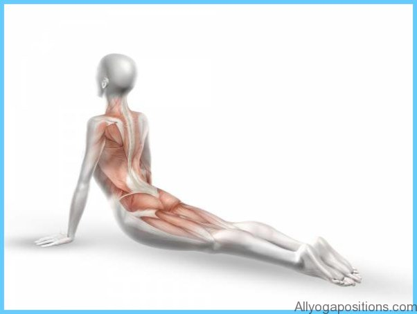 Yoga Poses For Chronic Pelvic Pain Turn Up the Pain Volume_1.jpg