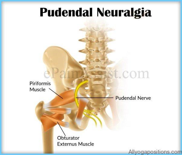 Yoga Poses For Chronic Pelvic Pain Turn Up the Pain Volume_6.jpg