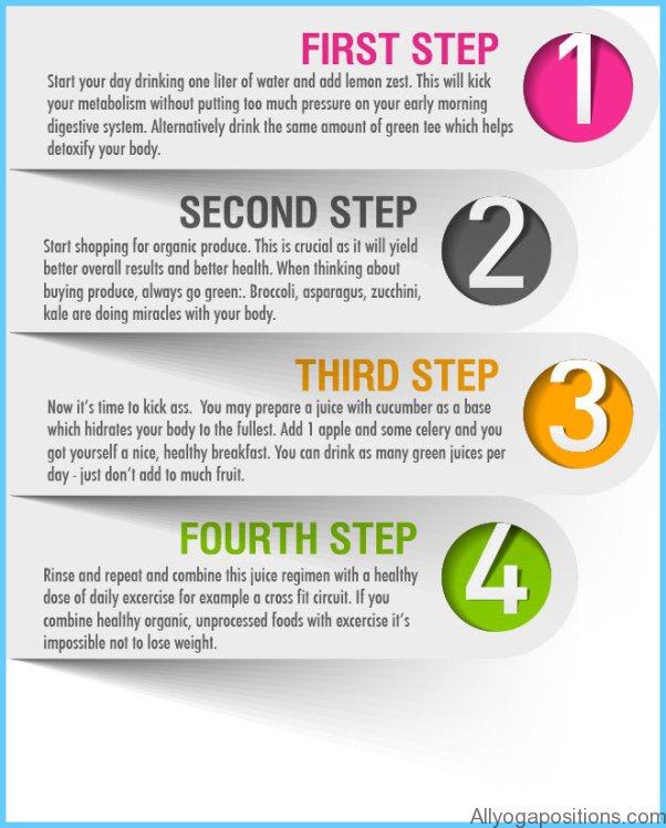 Detox Tips Weight Loss Eating Too Much How does a body do it_10.jpg