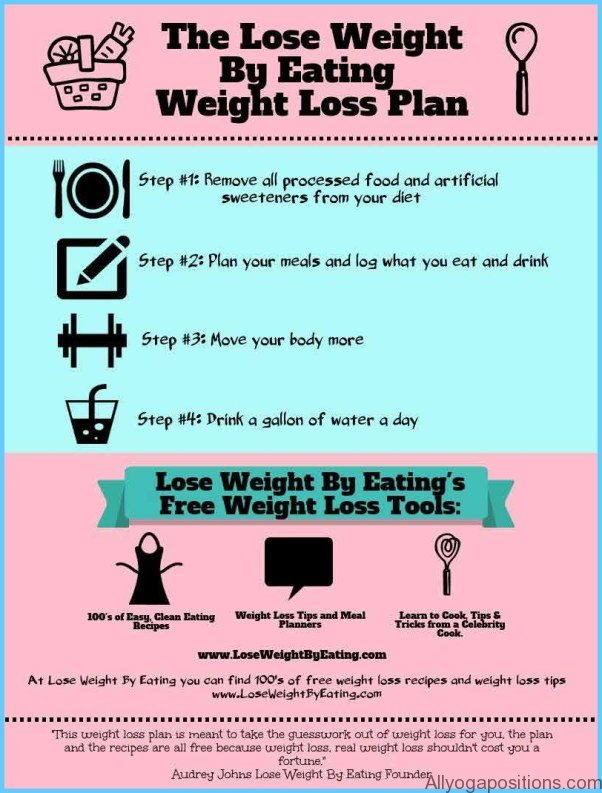 Detox Tips Weight Loss Eating Too Much How does a body do it_15.jpg