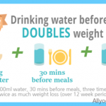 easy-weight-loss-tips-and-tricks-about-eating-patterns_0.png