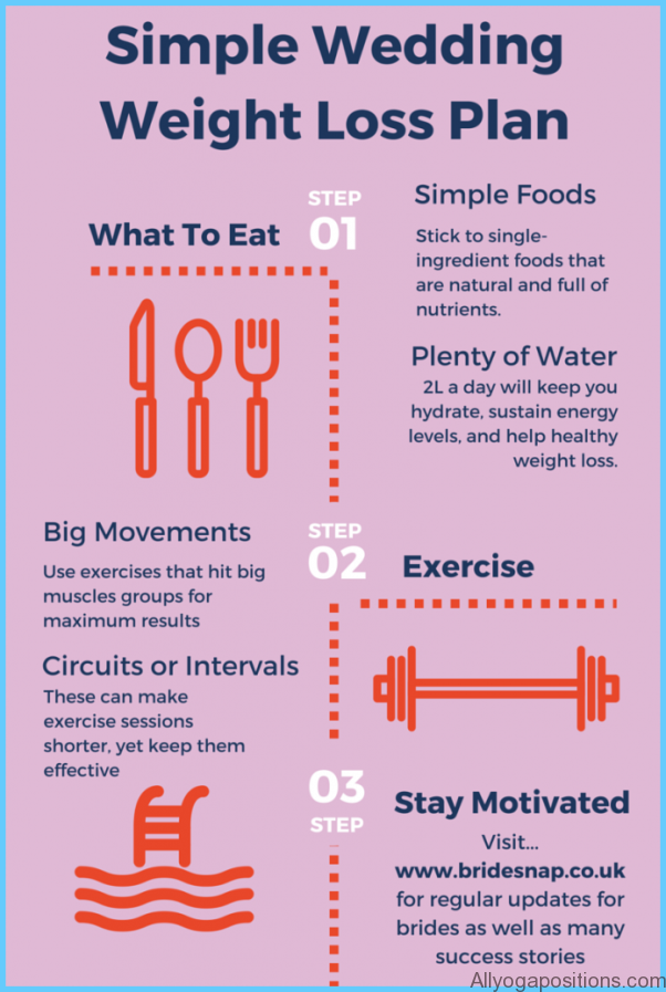 Exercise For Weight Loss Plan _3.jpg
