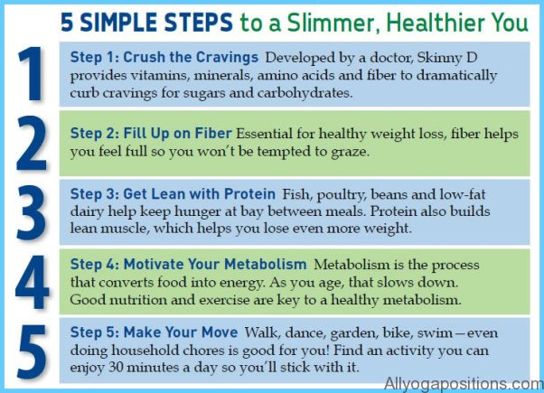 Exercise For Weight Loss Plan _9.jpg