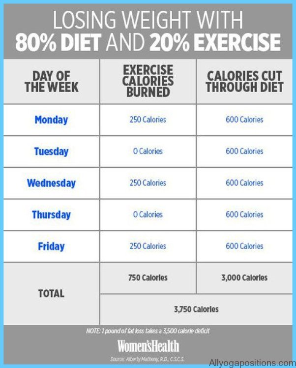 Exercise Guidelines For Weight Loss _8.jpg