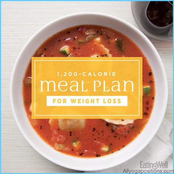 Great Tips For Weight Loss Food Availability What Have You Got to Eat Right Now_7.jpg