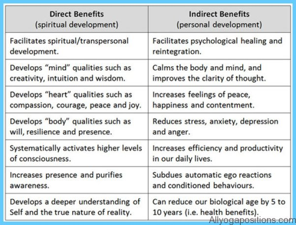 Spiritual Meditation  What Is It And What Are Its Benefits_2.jpg