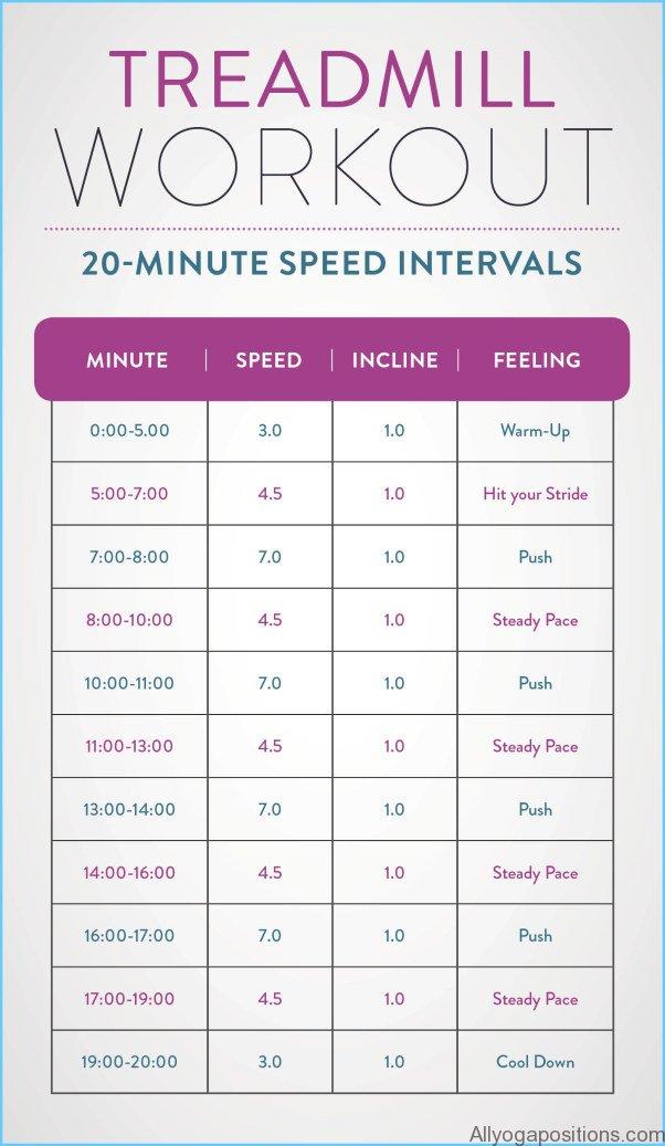 Treadmill Tips For Weight Loss_11.jpg