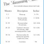 Treadmill Tips For Weight Loss_4.jpg