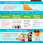 Weight Loss Tips Menopause What it Takes_20.jpg