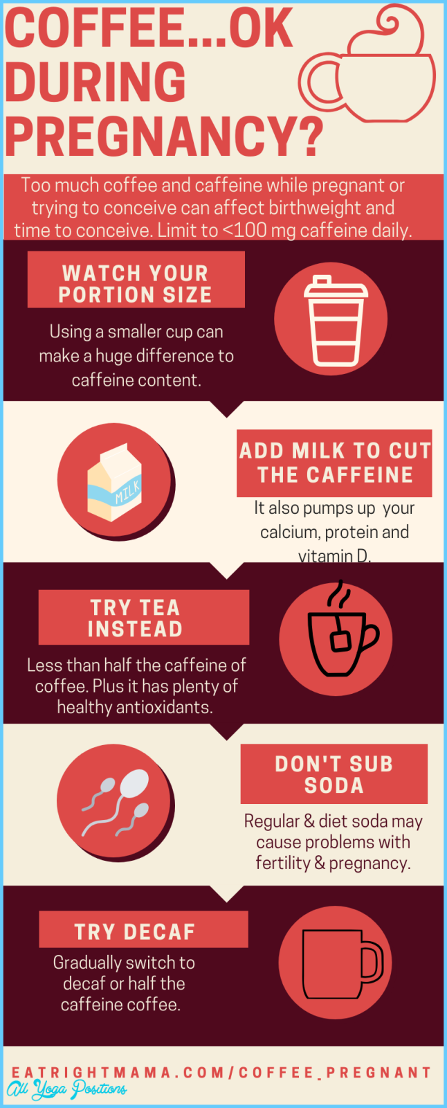 Should You Drink Coffee While Pregnant?