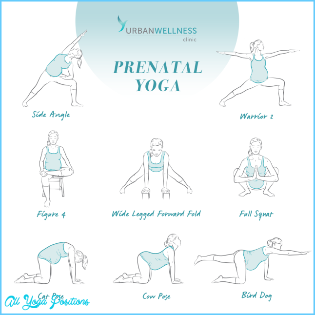 Prenatal Yoga: 8 Poses Every Pregnant Women Should Know