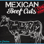 A Trip To A Carnicería: Learn The Names Of Beef Cuts In Mexico