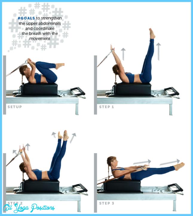 Reformer #Goals – Pilates Style
