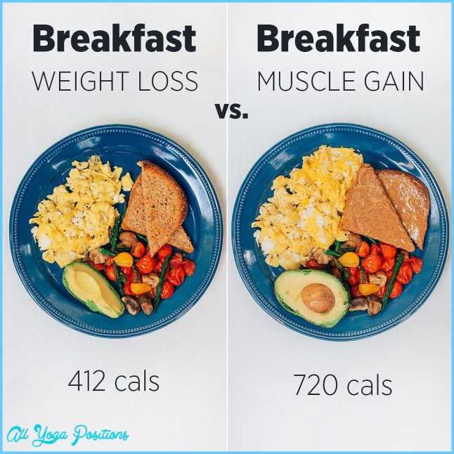 Weight loss vs. muscle gain meal ideas