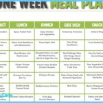 Quick Weight Loss Diet Plan | Weight Loss Tips