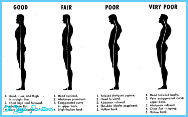 What Is Posture? | Good Posture | Bad Posture_6.jpg
