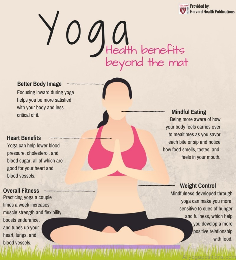 nutrition for health fitness and yoga 2