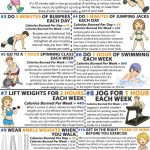 how to lose weight fast in 10 simple steps 1