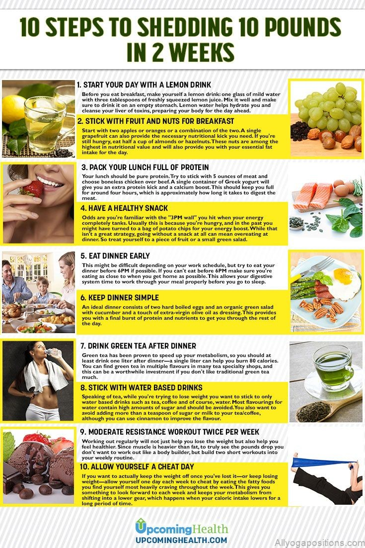how to lose weight fast in 10 simple steps 5