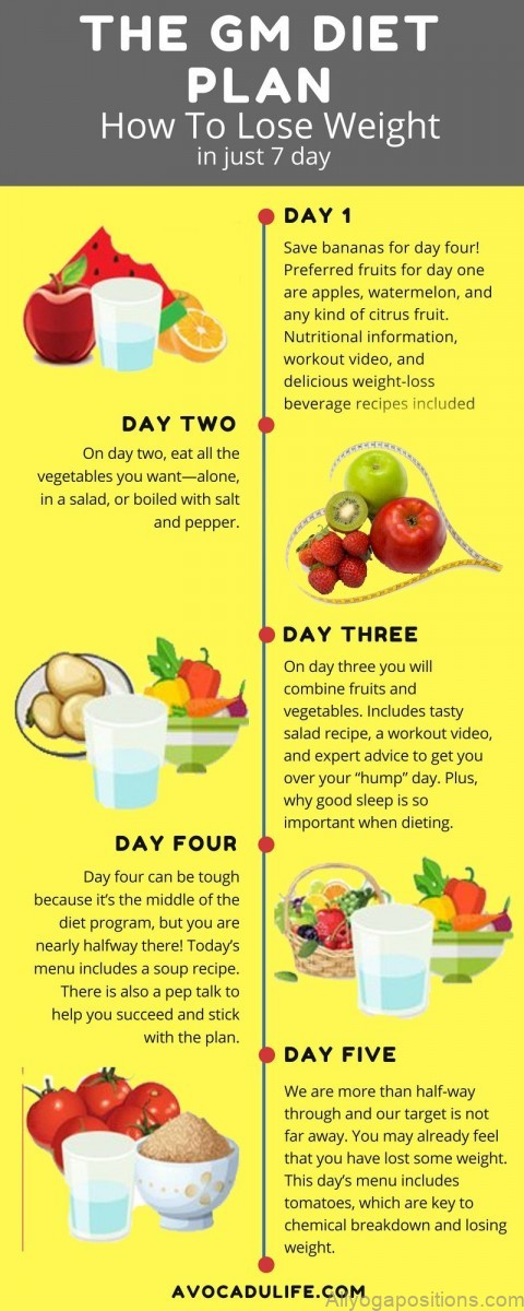 how to lose weight fast in 10 simple steps 6